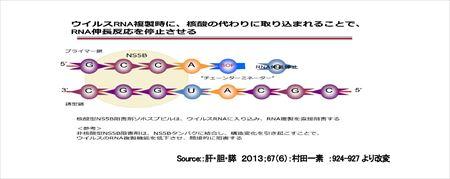 (HP用)画期的C型肝炎新薬登場ソバルディ・ハーボニーとは-002 (2)_R
