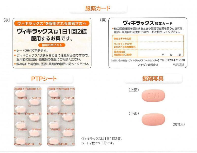 「ヴィキラックス」錠剤写真と服薬カード